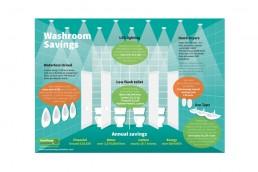 Save Money Cut Carbon infographic